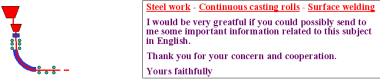 e-service<BR>  Steel works: Mail from Asia<BR>  Our approach was sent the next day.