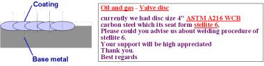 e-service<BR>  Oil and gas: Mail from Middle-East<BR>  Our technical recommendations were sent the next day.